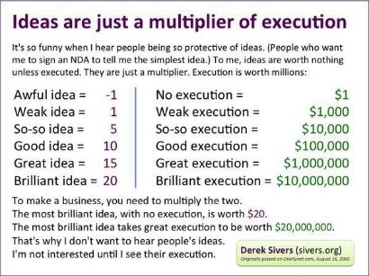 ideas-vs-execution